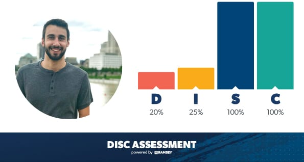 David-Basye-DISC